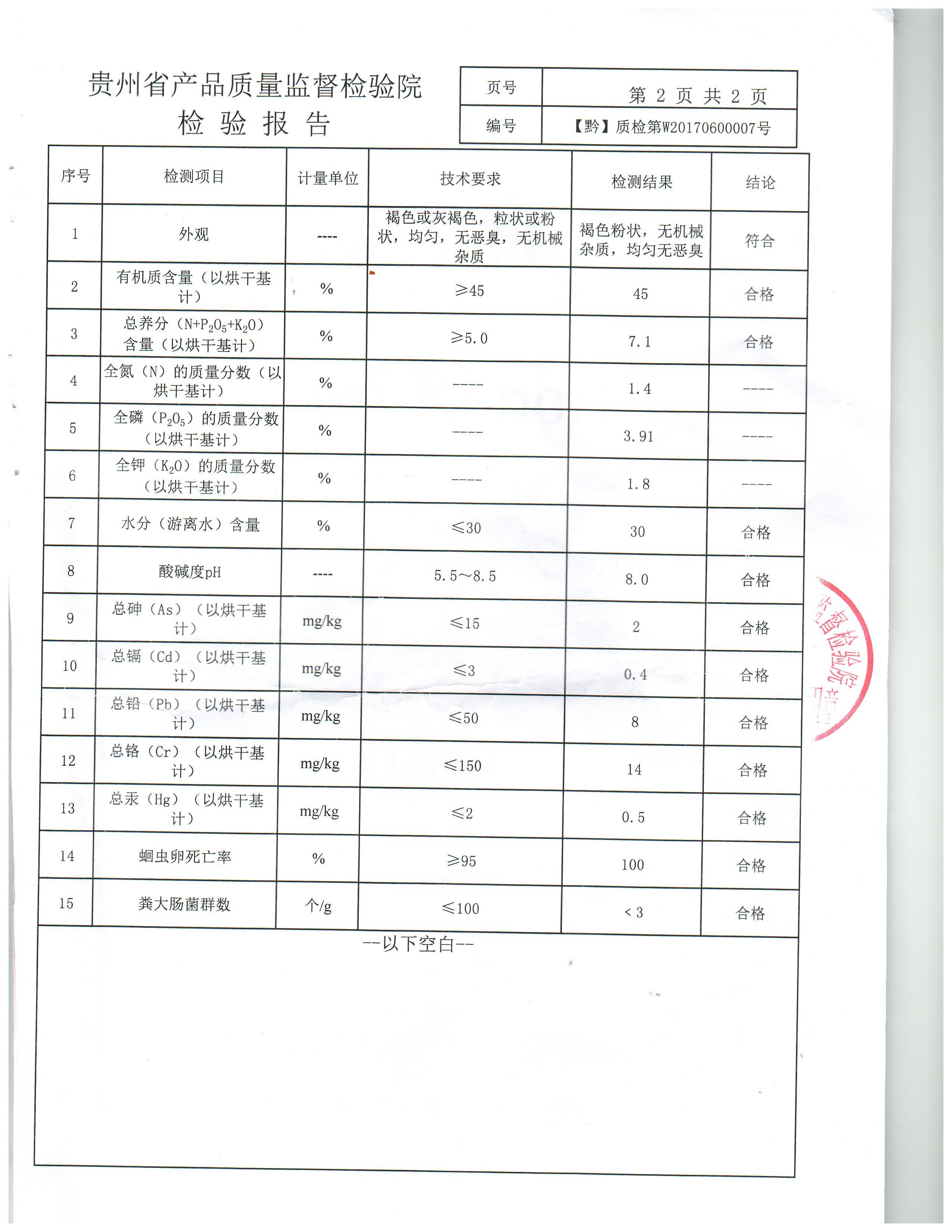 检验报告7