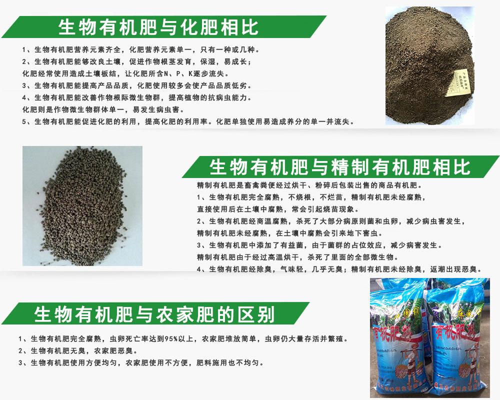 贵州专用肥料